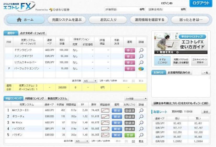 エコトレFX(ひまわり証券)