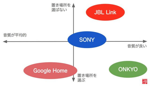 音楽再生 日本語対応 ユーザー開発
