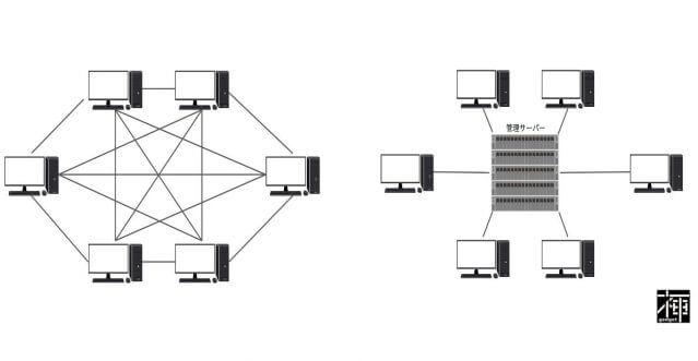 仮想通貨取引所 取引データ 暗号通貨