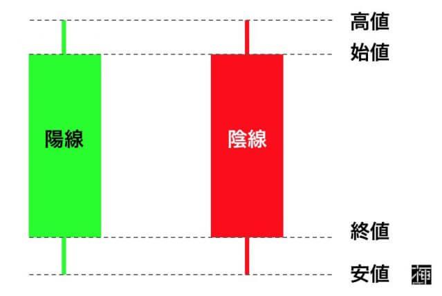 仮想通貨取引所 仮想通貨投資 国内取引所