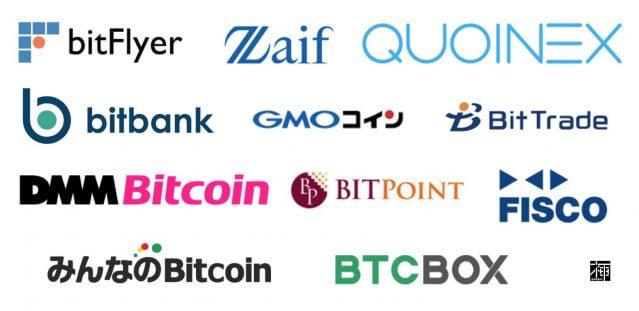 購入価格 仮想通貨情報 注文サービス