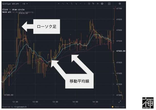 仮想通貨取引所 ビットコイン取引所 ビットフライヤー